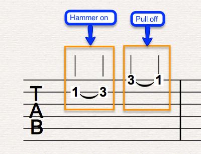 Diagram 1b