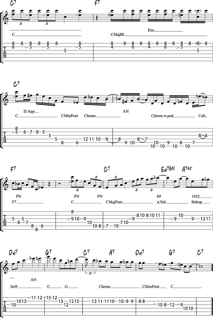 jazz-guitar-blues-from-way-back-mark-whitfield-transcription-8FIX
