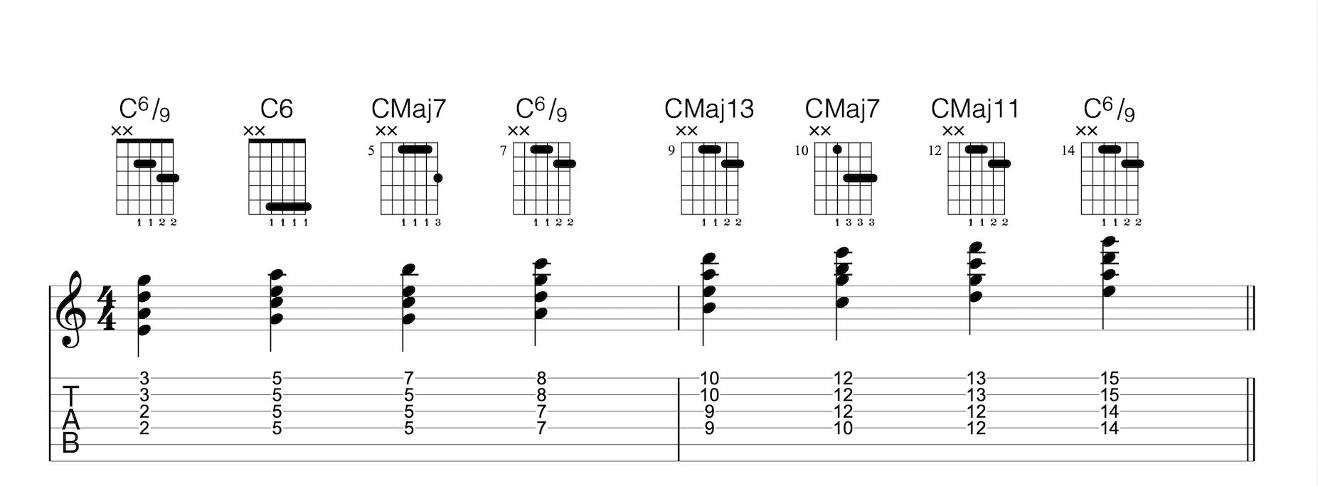 chord-melody-guitar-example-1-fixed